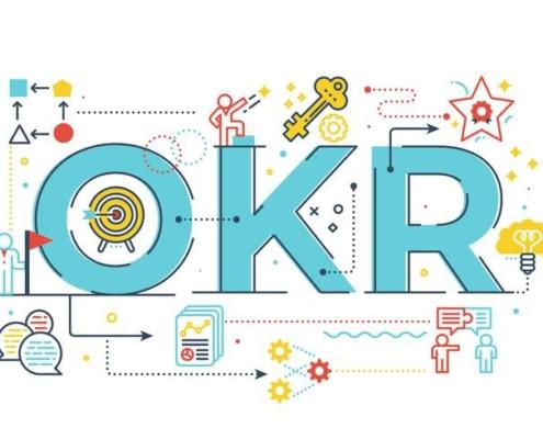 OKRs. La metodología que ha ayudado a empresas como Intel y Google a lograr el éxito.