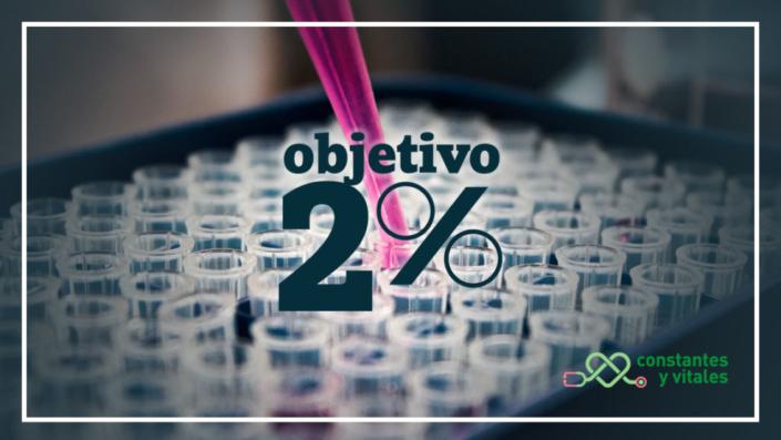 Objetivo-2%